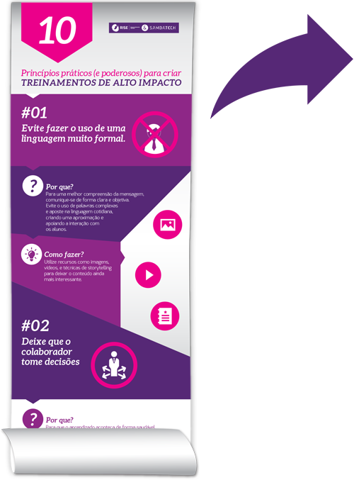 infografico para criar treinamentos de alto impacto