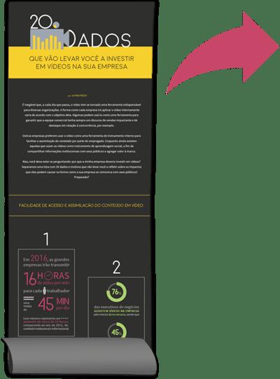 infográfico sobre vídeos em empresa